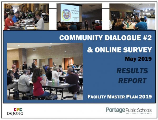 Cover to Community Dialogue Report