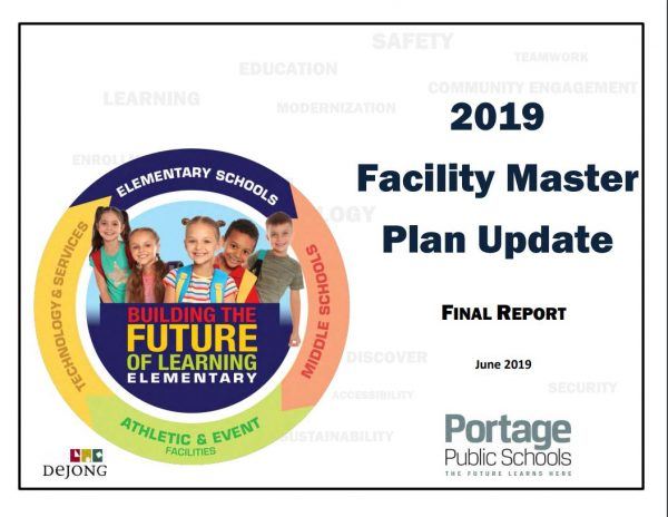 Cover of Master Plan Update-final report